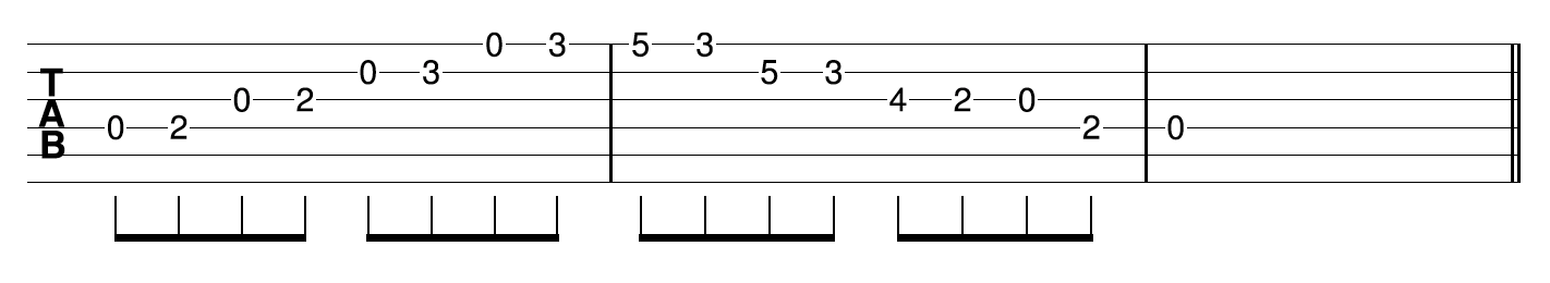 Fingerpicking Blues Pentatonic Pattern