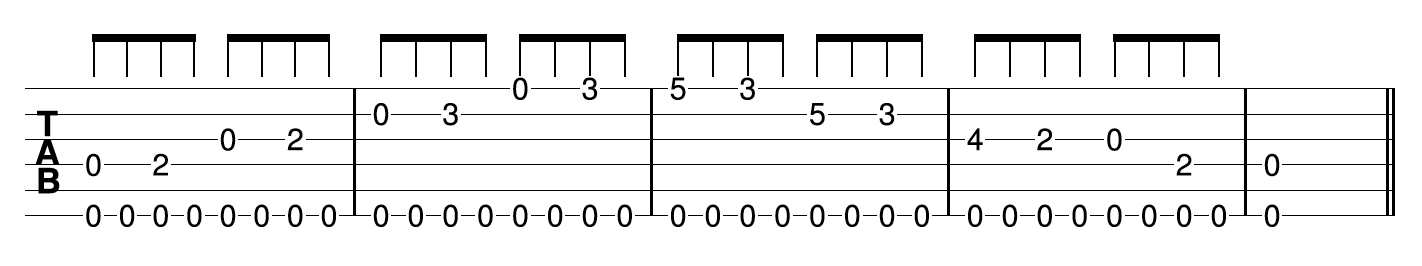 Fingerpicking Blues Guitar Eighth Note Rhythm