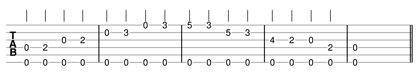 Fingerpicking Blues Guitar Quarter Note Rhythm