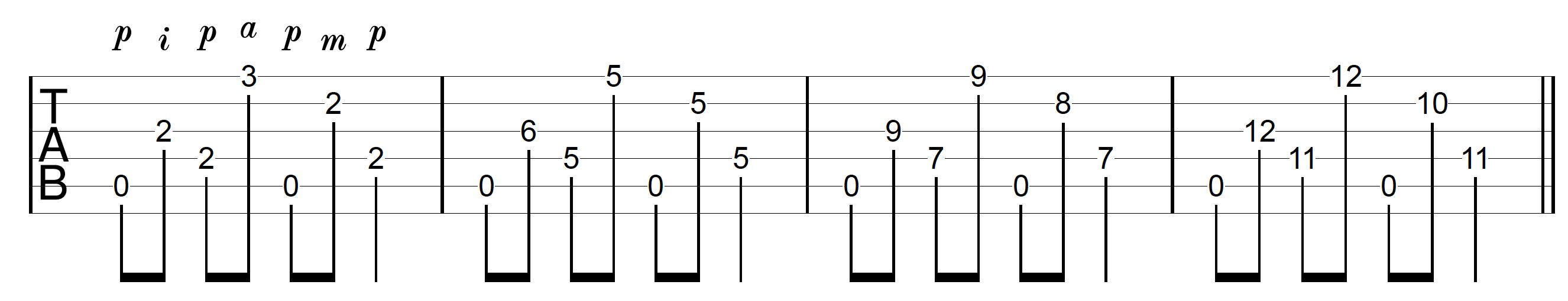 Fingerpicking Guitar Block Chord Progression A7