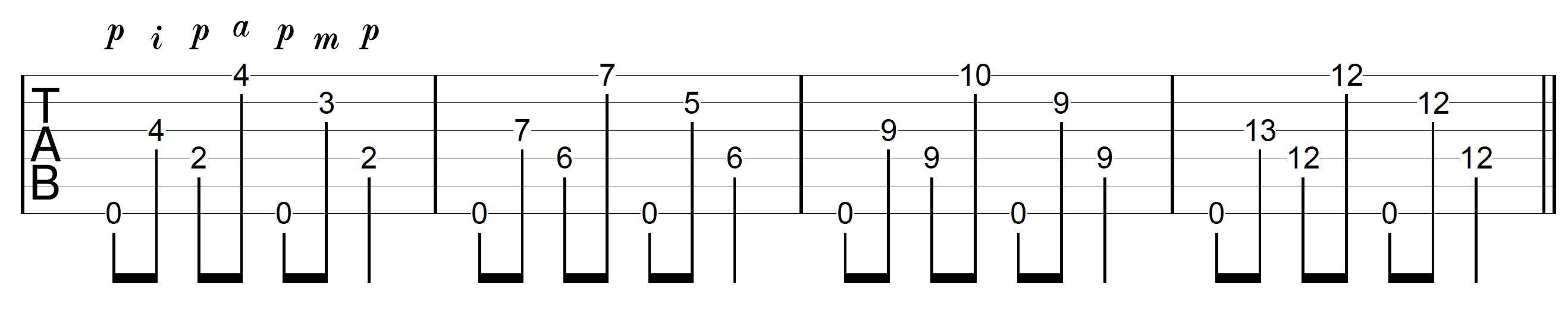 Fingerpicking Guitar Block Chord Progression E7