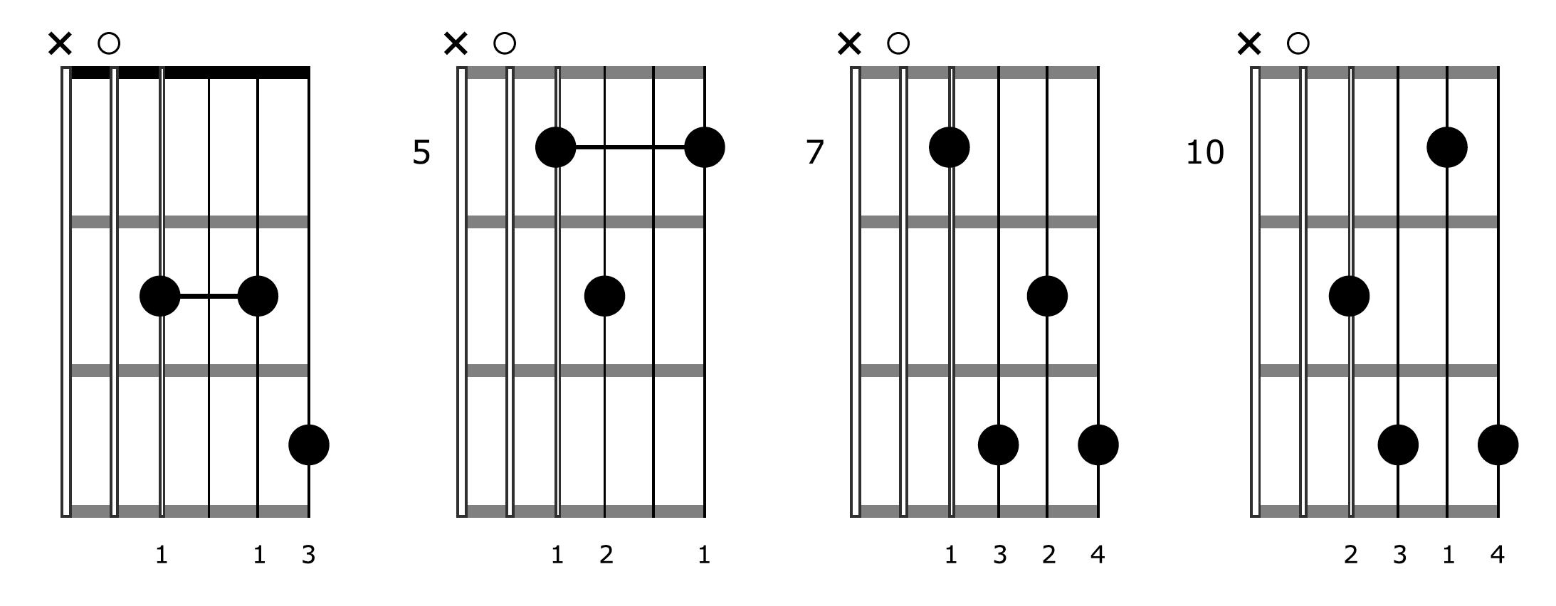 Fingerpicking Guitar Block Chords A7