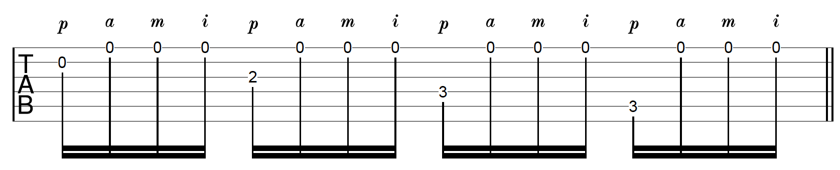 Fingerstyle Tremolo Picking Technique Chord Vamp 2