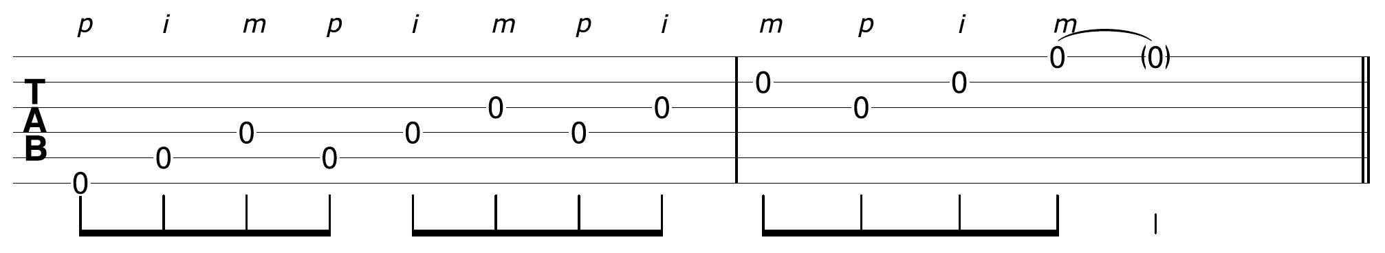 Open String Acoustic Solo Pattern - Forward Banjo Roll 6 Strings