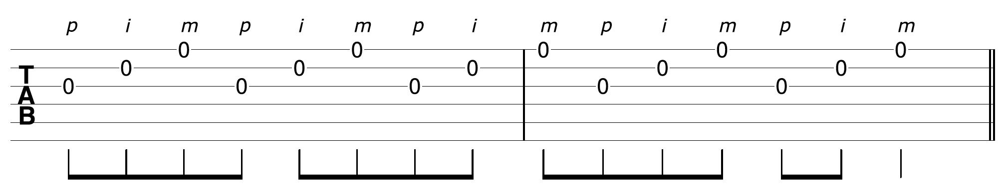 Open String Acoustic Solo Pattern 1 - Forward Banjo Roll