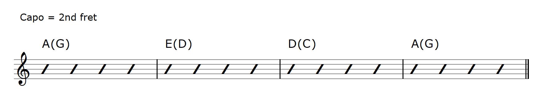 Guitar Capo G Major Progression Capo 2