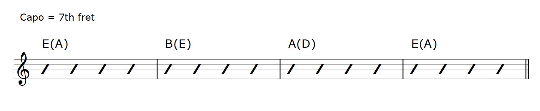 Guitar Capo A Major Progression Capo 7