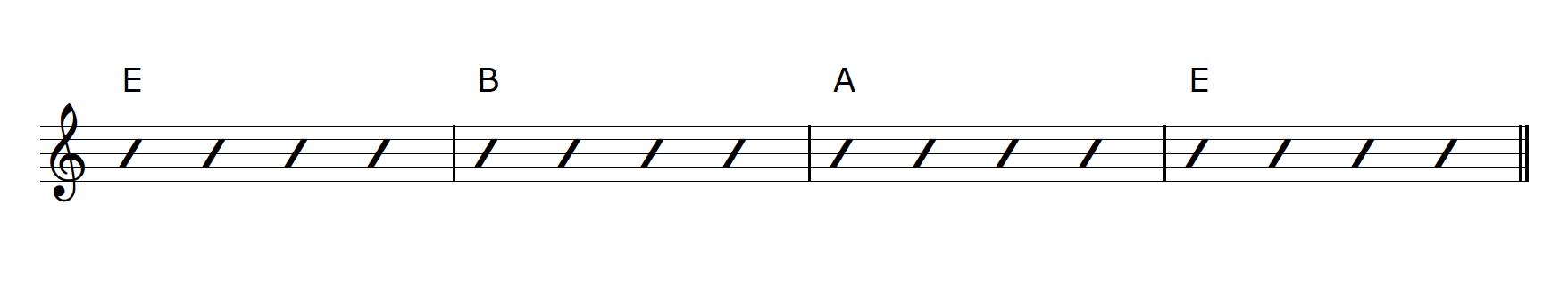 Guitar Capo E Major Progression