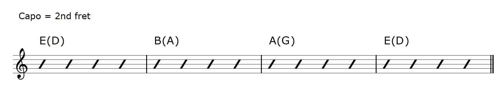Guitar Capo D Major Progression Capo 2