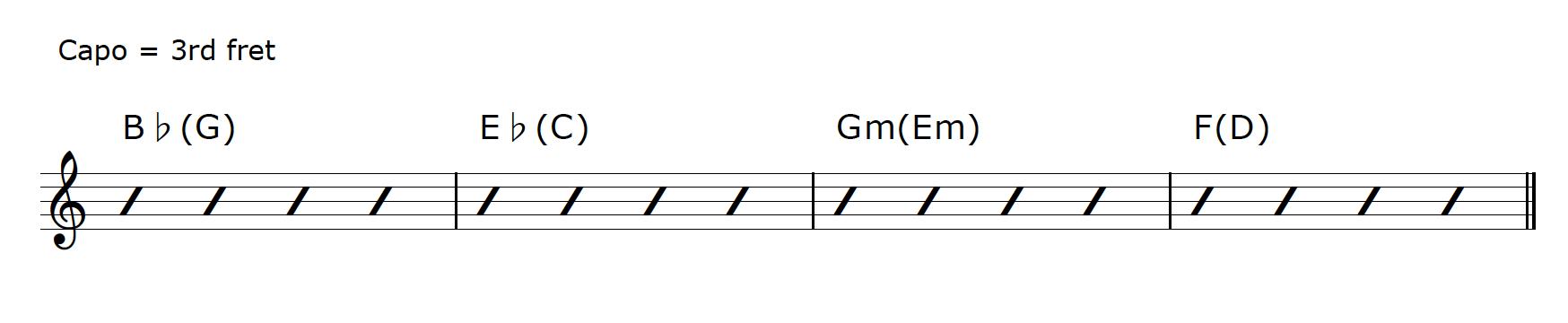 Guitar Capo G Major Progression Capo 3