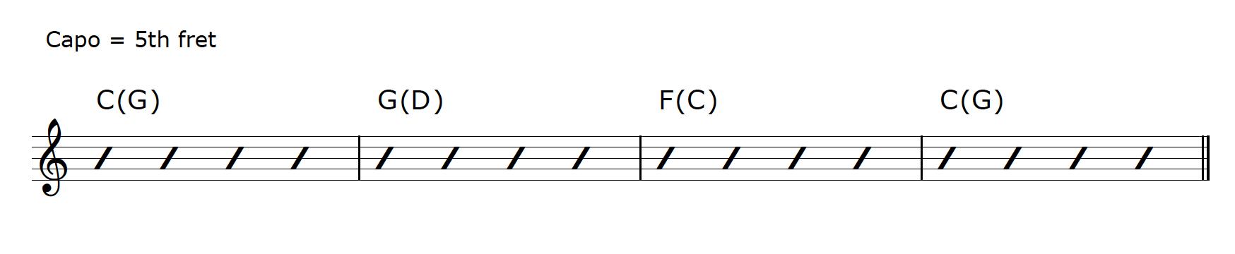 Guitar Capo G Major Progression Capo 5