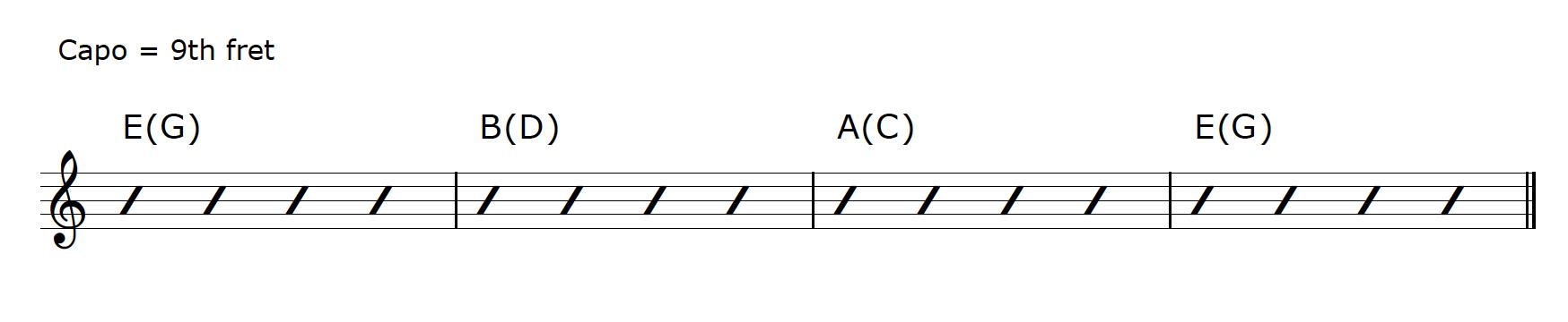 Guitar Capo G Major Progression Capo 9