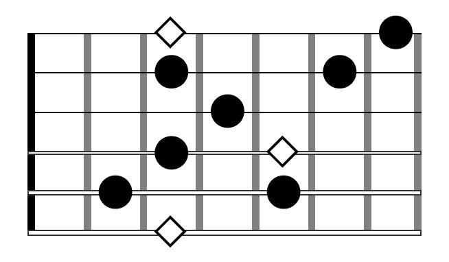 Guitar Arpeggio G7 Shape