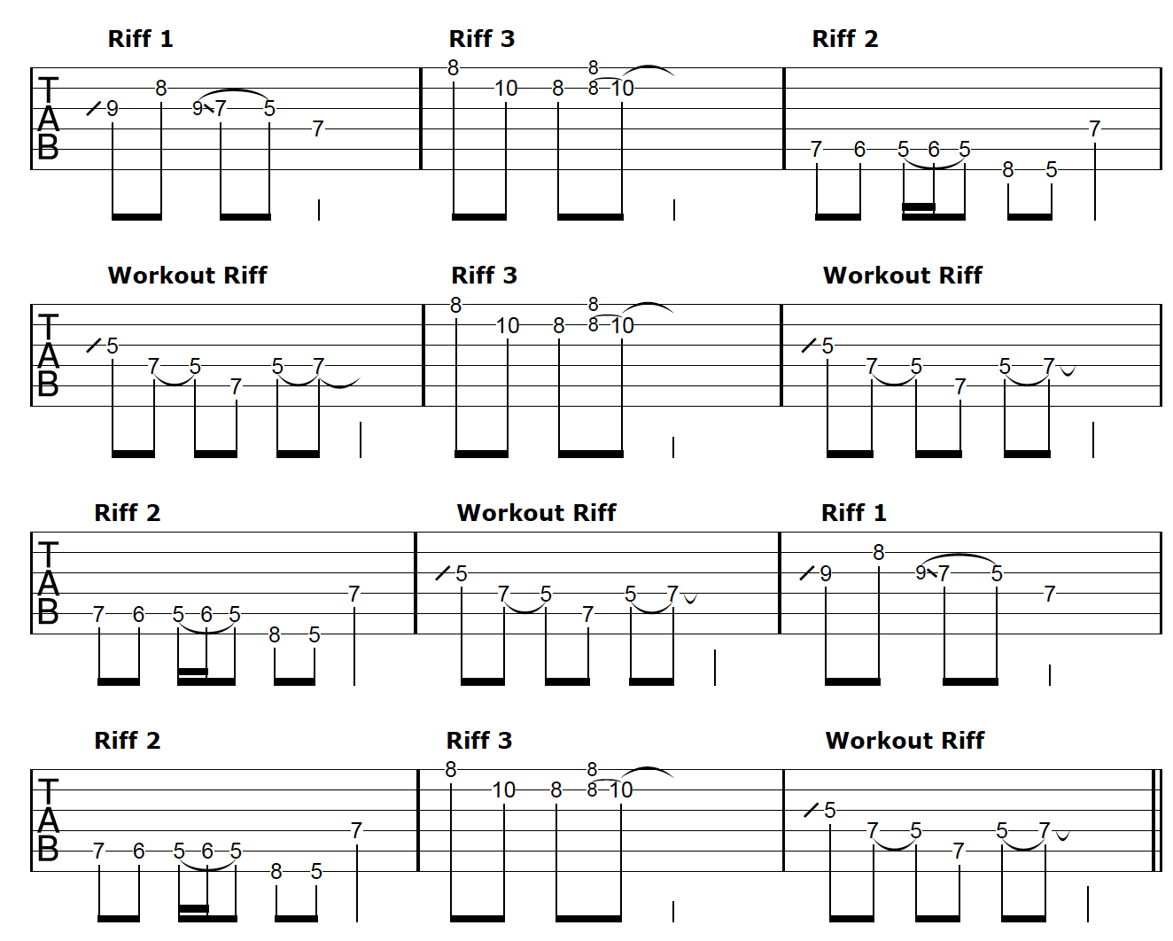 Guitar Riff Workout Integration Example