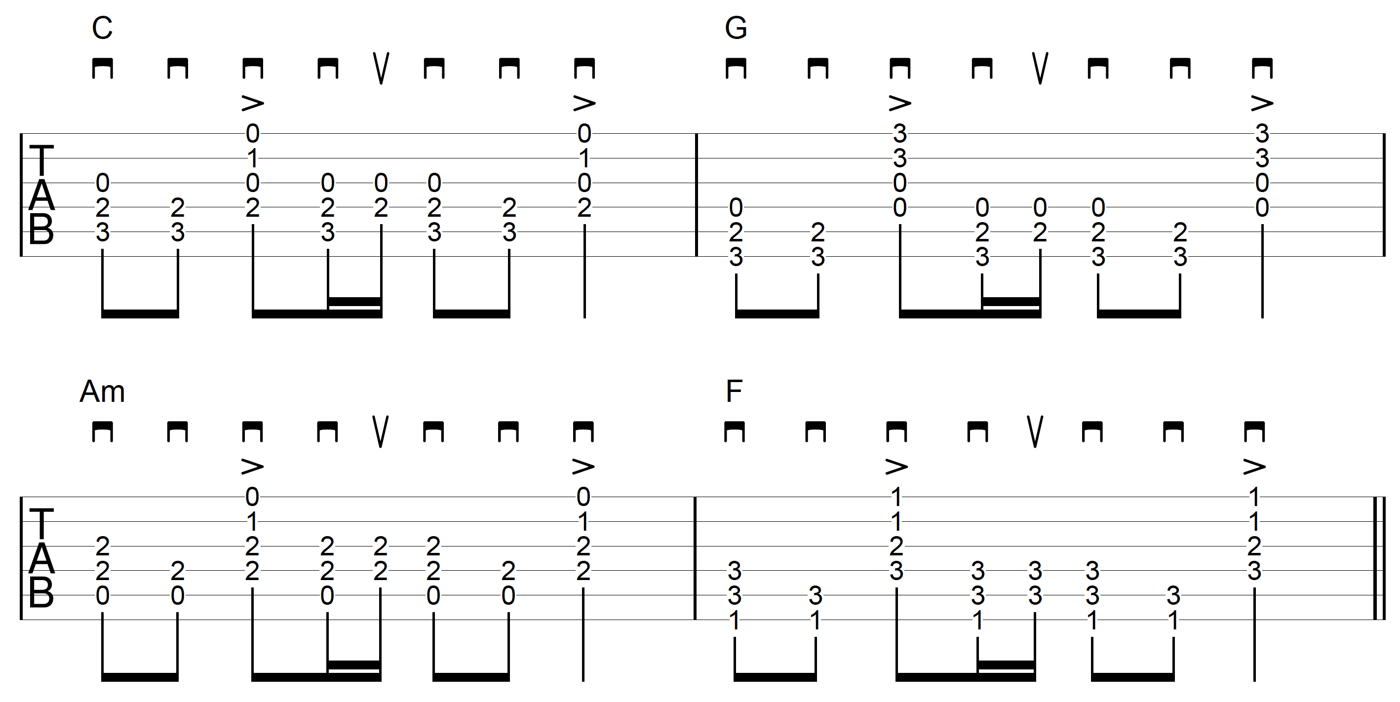 Guitar Strumming Sound 1 Dynamics