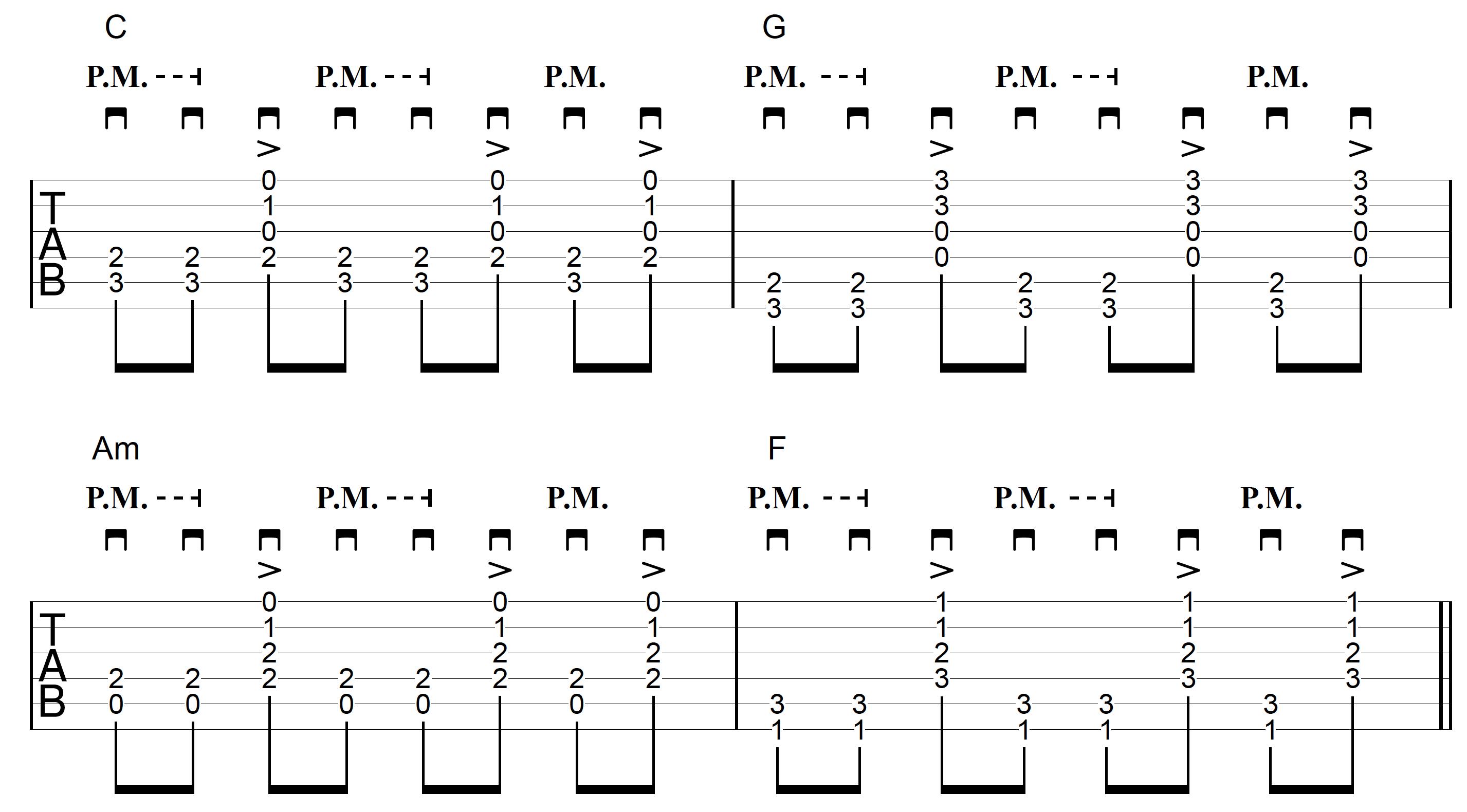 Guitar Strumming Sound 2 Palm Muting