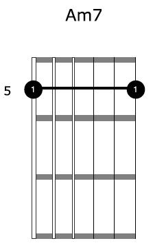 Harp Harmonic Chord Voicing Am7