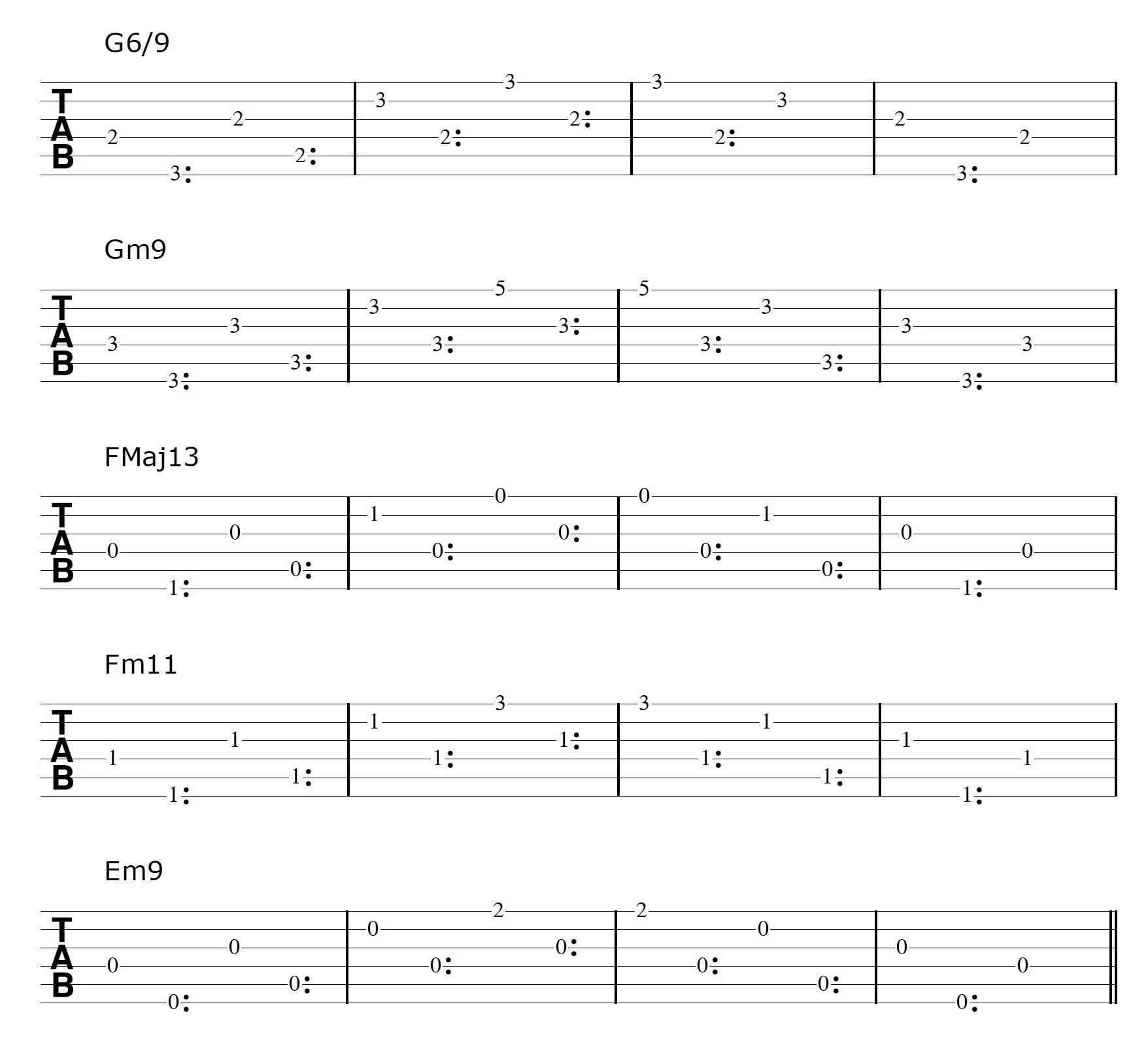Harp Harmonic Pattern Progression Example