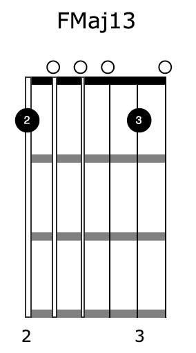 Harp-Harmonic-FMaj13-Chord
