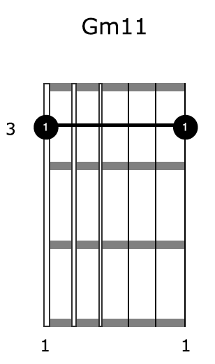 Harp-Harmonic-Gm11-Chord