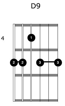 Harp Harmonic Chord Voicing D9
