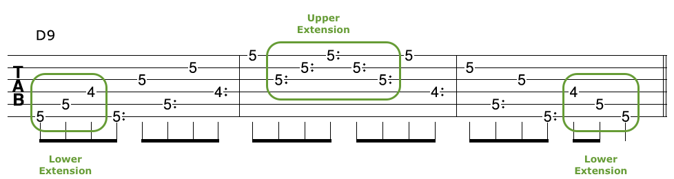 How To Play Extended Harp Harmonic Arpeggio Patterns On Guitar