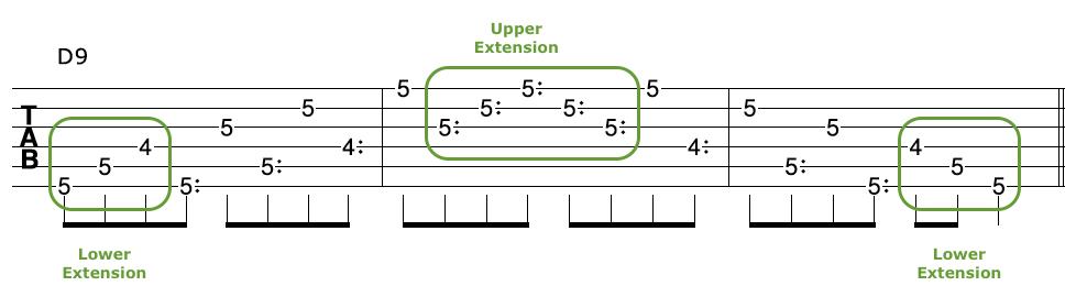Harp Harmonic Arpeggio Extension D9