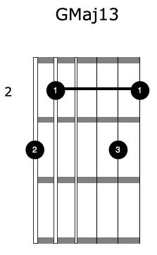 Harp Harmonic Chord Voicing GMaj13