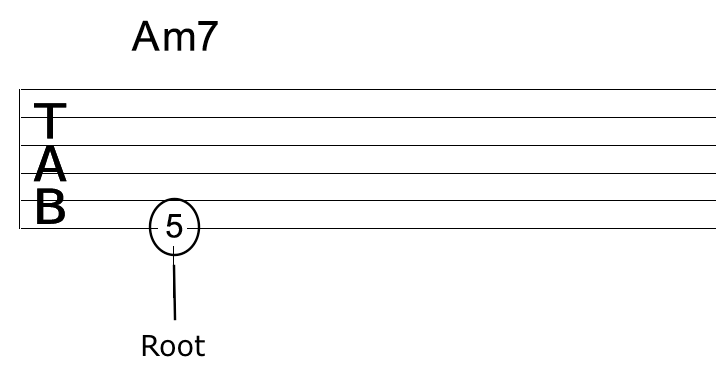 Jazz Walking Bass Line Guitar Step 1