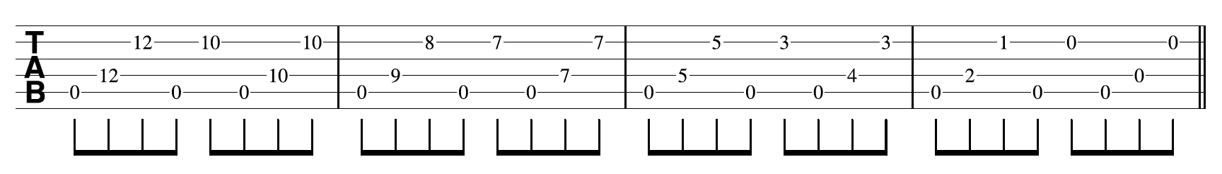 Open G Tuning Guitar 6th Etude