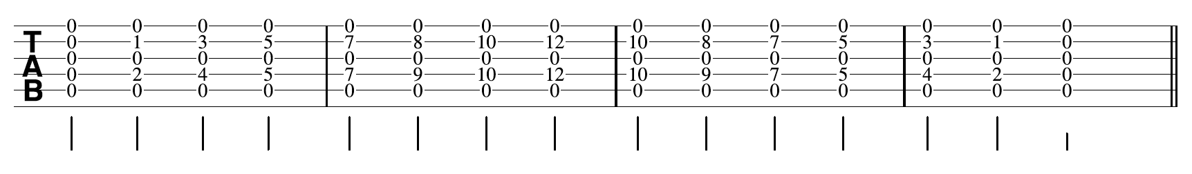 Open G Tuning Guitar Droning 6ths