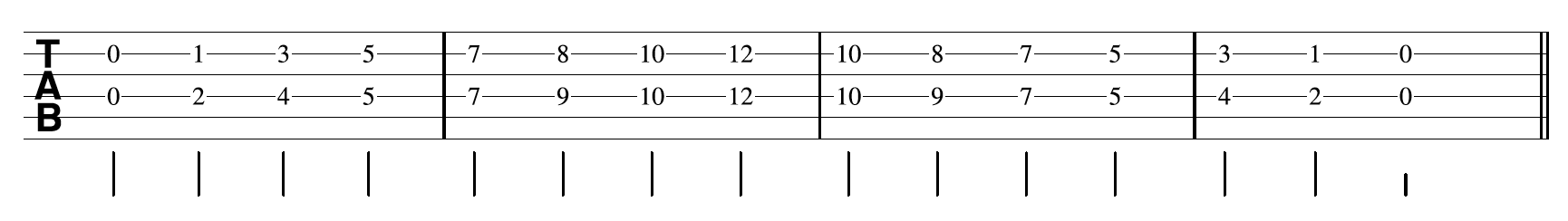 Open G Tuning Guitar 6ths