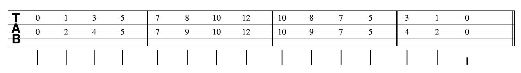 Open G Tuning Guitar 6ths