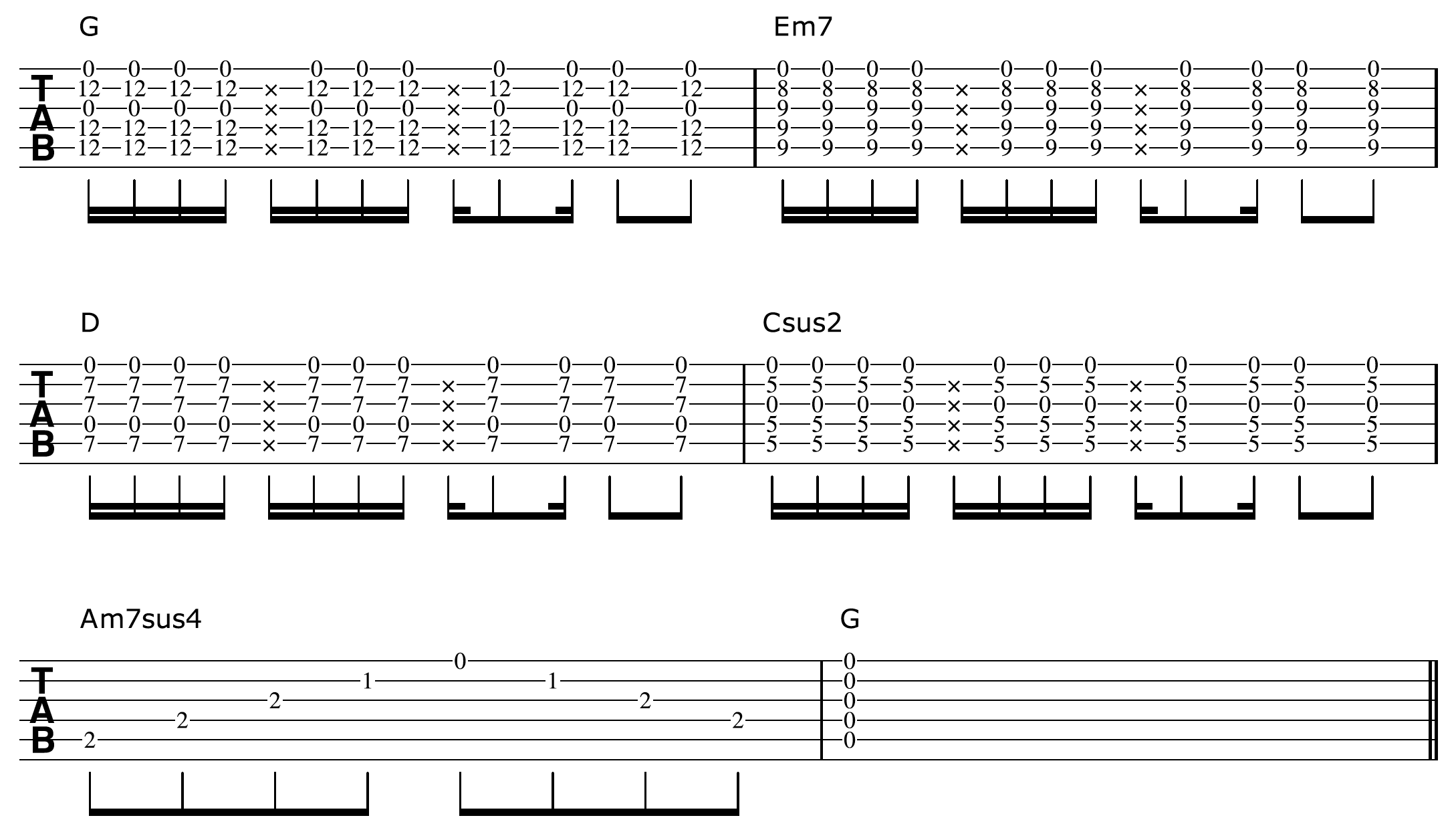Open G Tuning Guitar Droning Chords