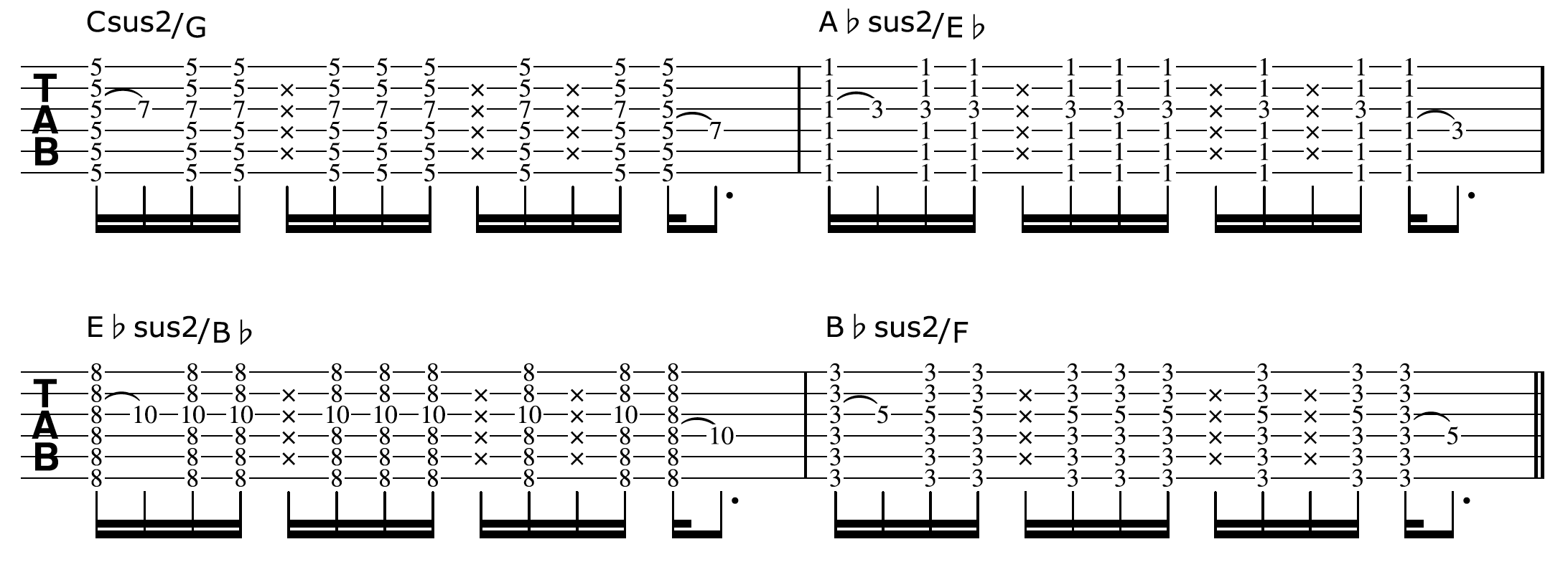Open G Tuning Guitar Bar Chords