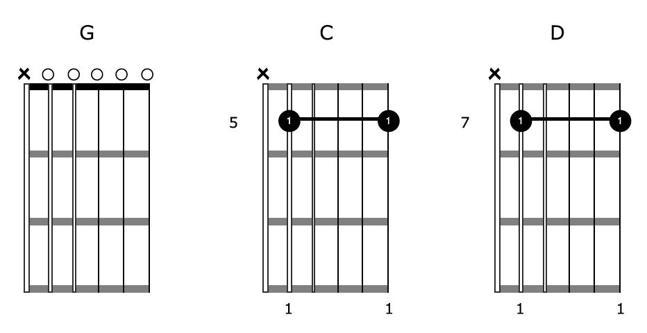 Open G Tuning Guitar Bar Chords Shapes