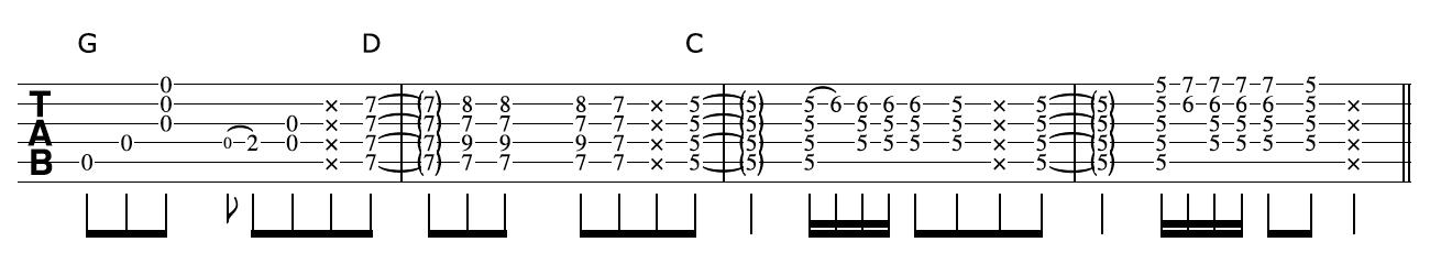 Open G Tuning Guitar Bar Chord Progression