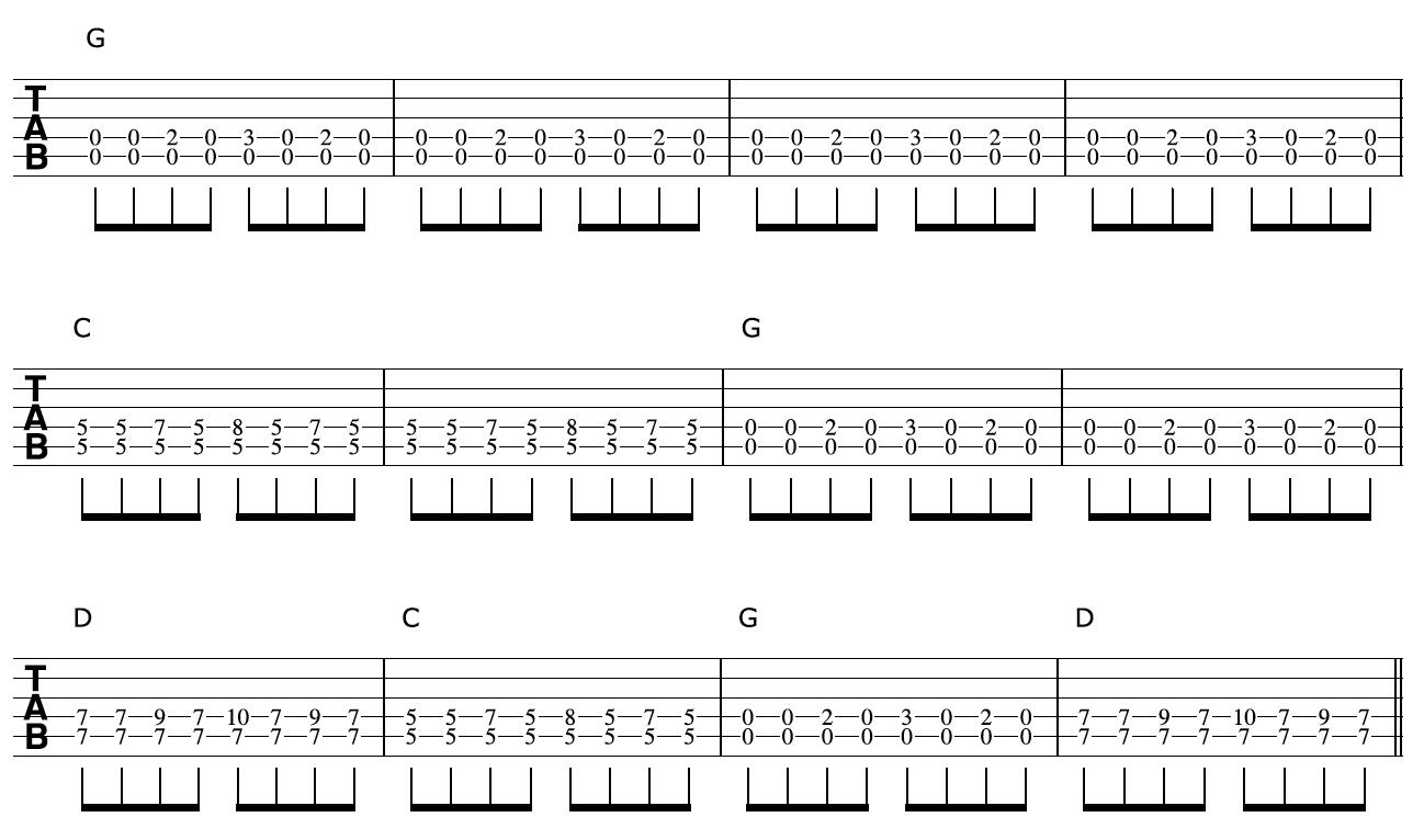 Open G Tuning Guitar Chords Blues Shuffle Progression