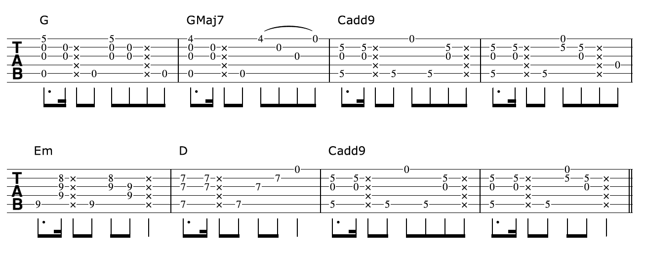 Open G Tuning Guitar Drone Chord Progression
