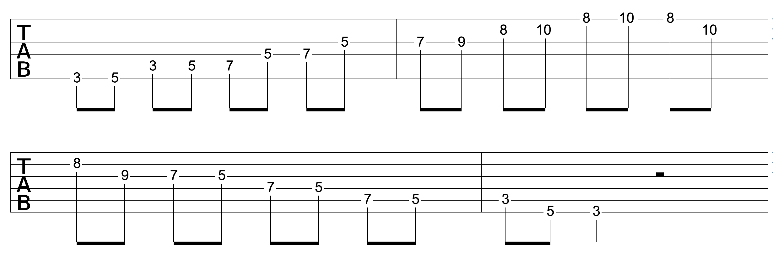 Acoustic-Blues-Scale-Am-Fretted