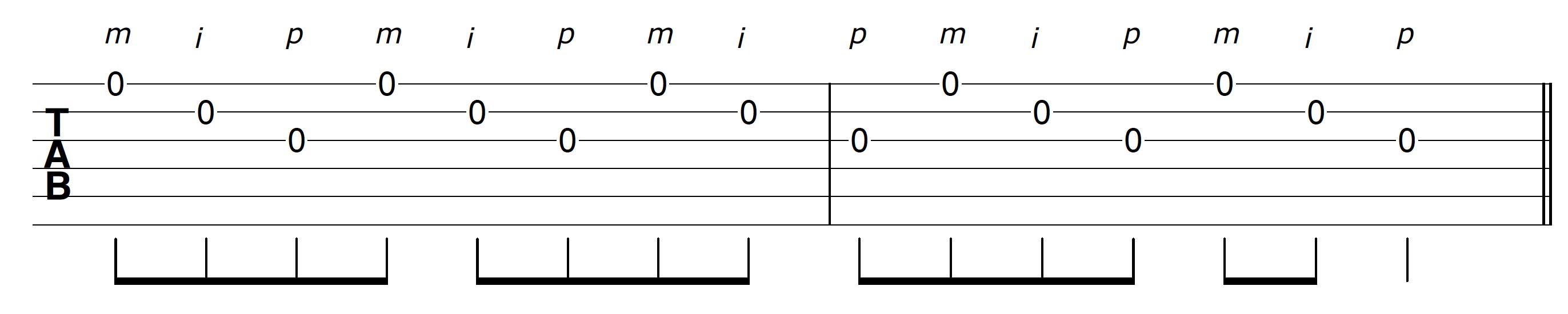 Open String Guitar Solo Riff Backward Banjo Roll