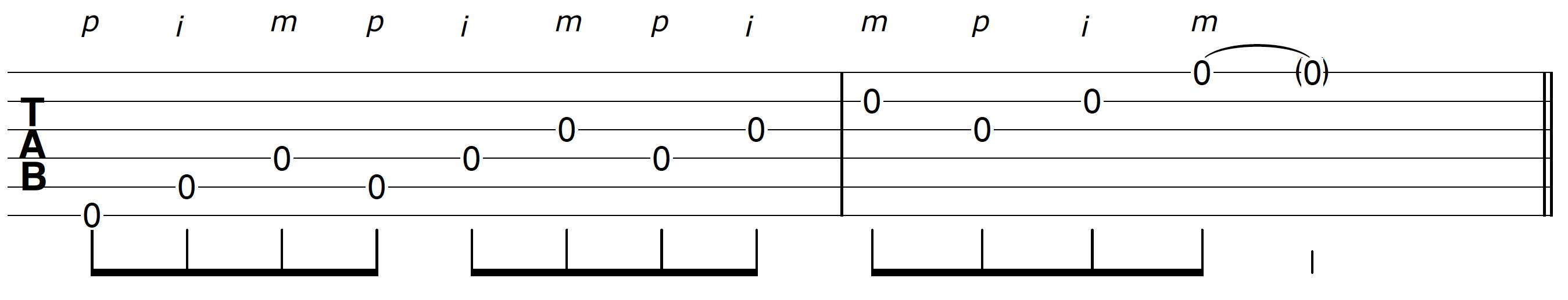 Open String Guitar Solo Riff Banjo Roll 6 Strings