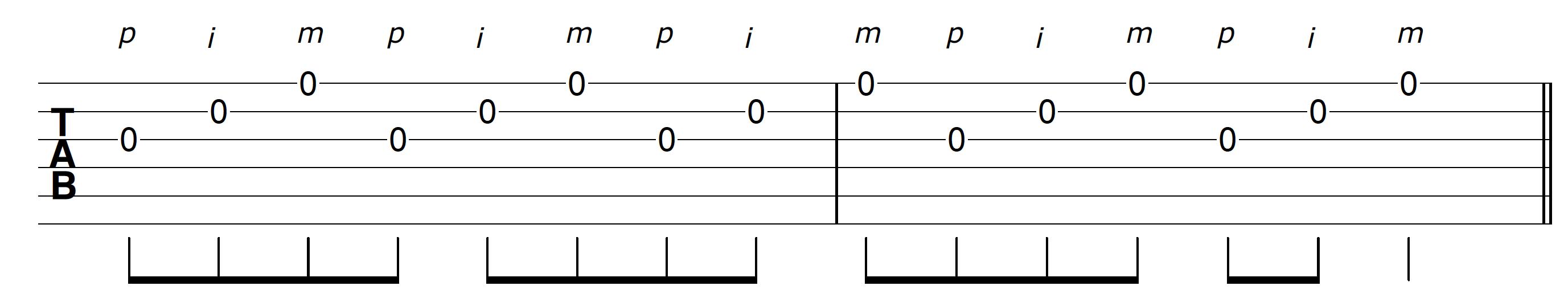 Open String Guitar Solo Riff Banjo Roll
