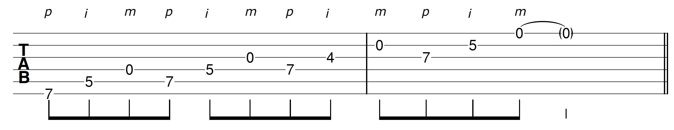 Open String Guitar Riff Pattern 3 Ascending
