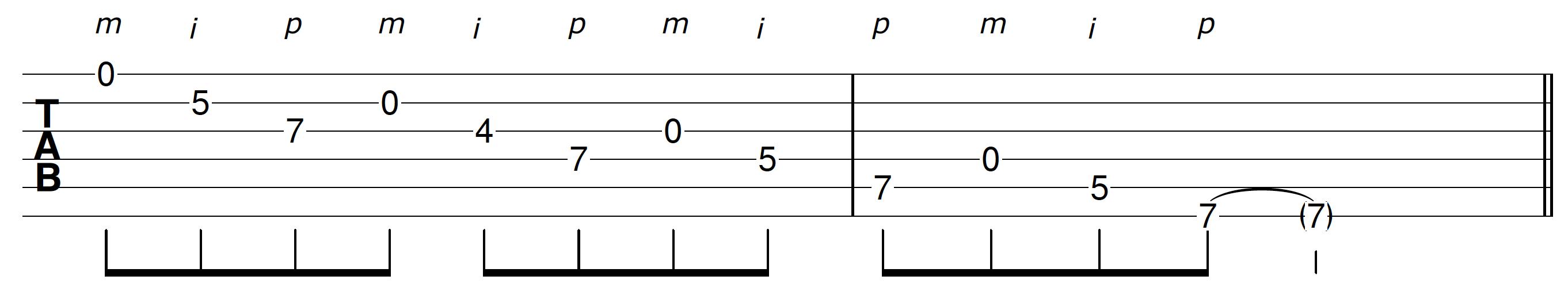 Open String Guitar Riff Pattern 3 Descending