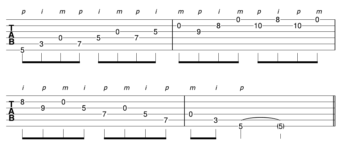 Acoustic-Blues-Scale-Pattern-Open
