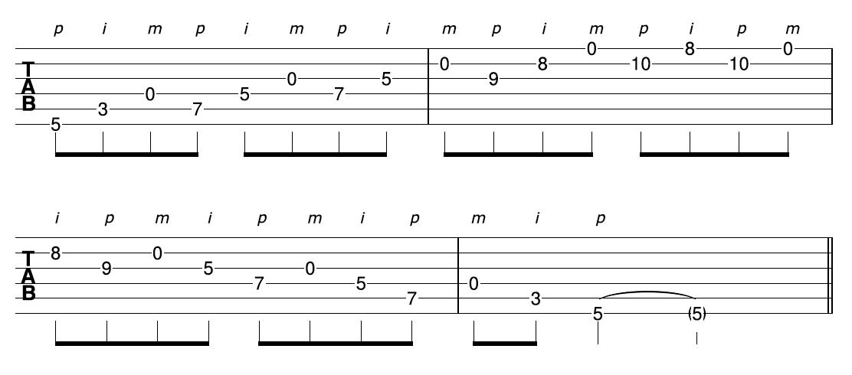 Open String Blues Guitar Scale Pattern