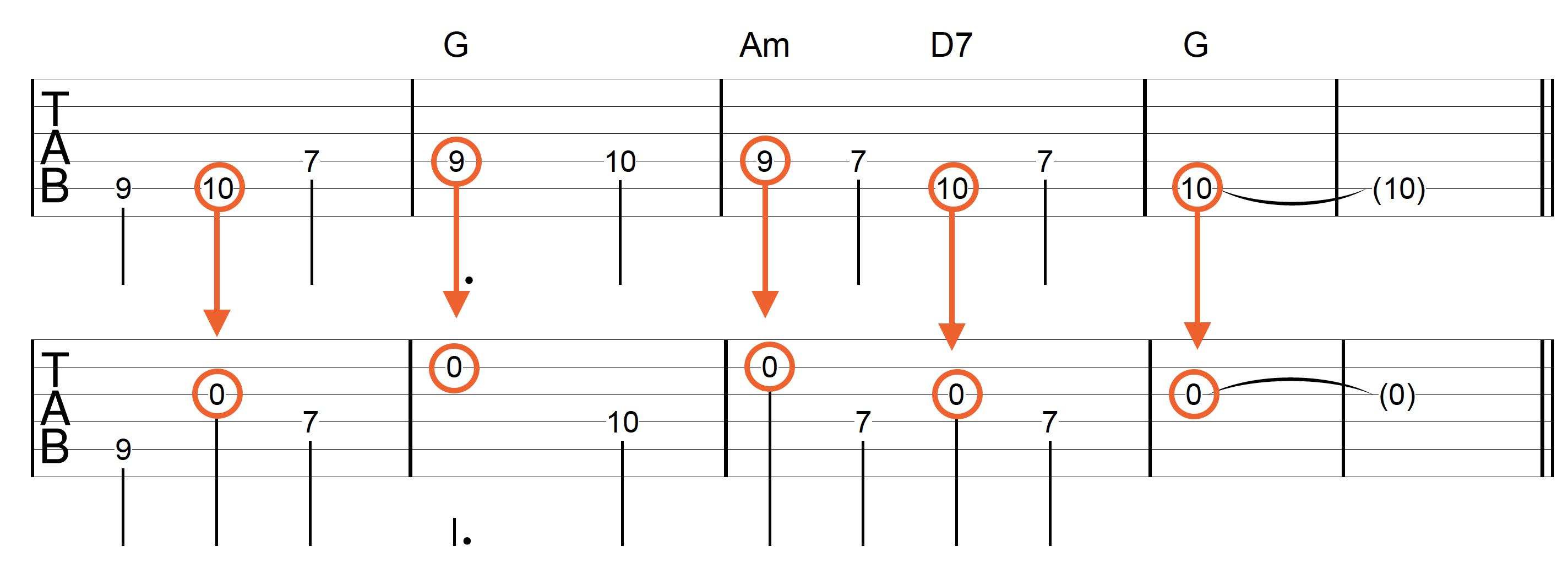 Open String Melody Danny Boy Conversion 4
