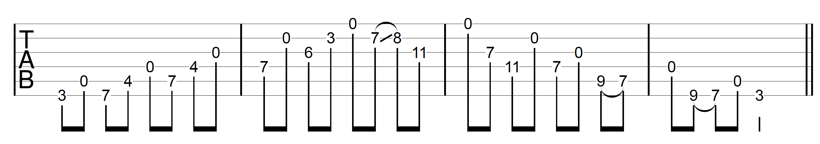 Open String Scale D Major Combined