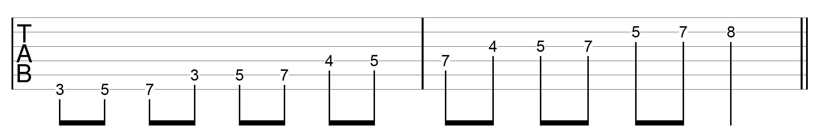Open String Scale G Major Ascending Fretted